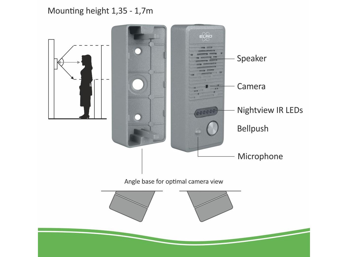 videogegensprechanlage freisprechanlage haus mit monitor, lochkamera